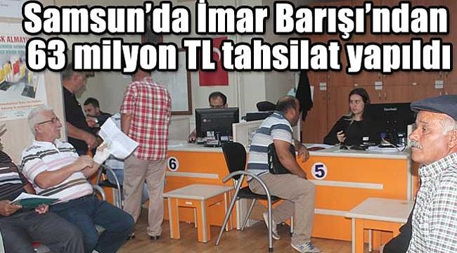 Samsun'da İmar Barışı'ndan  63 milyon TL tahsilat yapıldı