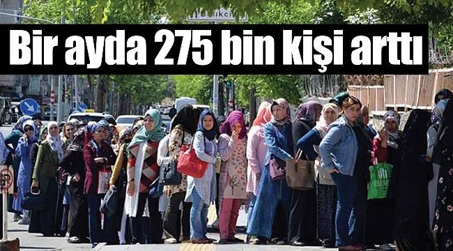Bir ayda 275 bin kişi arttı